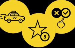 Новый статус водителя «Премиум» и «Стандарт»